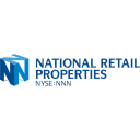 Is Major Move Coming For National Retail Properties, Inc. (NNN) After This Double Top Chart Pattern?